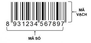 Kiểm tra hàng giả bằng mã vạch (barcode) - Sai lầm chết người!
